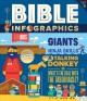 Go to record Bible infographics for kids : giants, ninja skills, a talk...